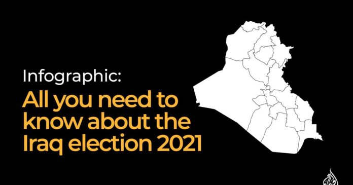 Infographic: All you need to know about Iraq's election | Infographic News